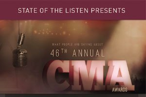 Image for Shelton, Lambert Are Big CMA Winners, But 'Pontoon' is Show's Hottest Topic